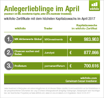 Grafik der 3 Anlegerlieblinge im April 2017