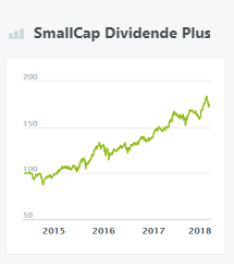 SmallCap Dividende Plus