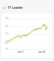 it-leader