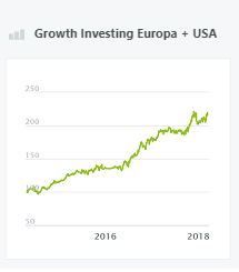 Growth Investing Europe + USA