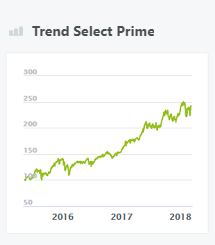 Trend Select Prime