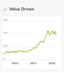 value-driven