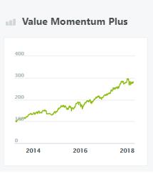 Value Momentum Plus