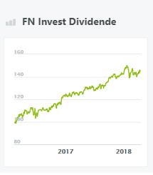 fn-invest-dividende