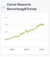 calvet-research-bewertung&trends-wikifolio