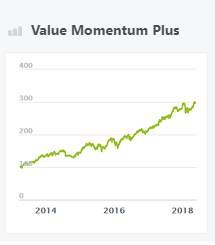 Value Momentum Plus