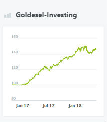 Goldesel-Investing