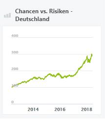 chancen-vs-risiken-deutschland