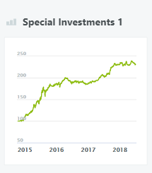 Special Investments 1