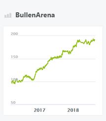 BullenArena