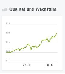 Qualität und Wachstum