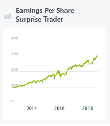 Earnings Per Share Surprise Trader