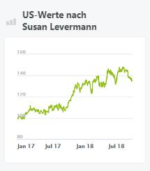 US-Werte nach Susan Levermann