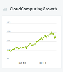 CloudComputingGrowth
