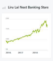 Liru Lai Next Banking Stars