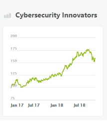 Cybersecurity Innovators