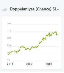 Doppelanalyse (Chance) SL+