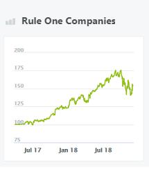 Rule One Companies