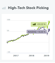 High-Tech Stock Picking