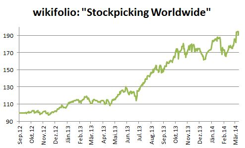 Stockpicking Worldwide