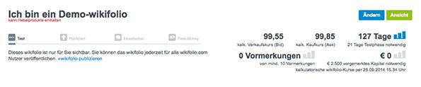wikifolio Status
