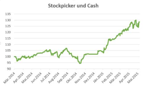 Stockpicker und Cash
