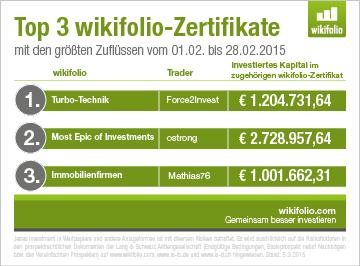 wikifolios mit den meisten mittelzufluessen im februar